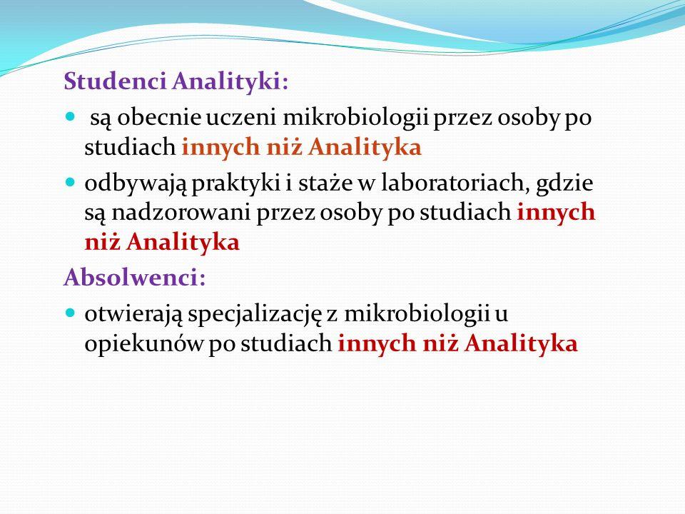 Studenci Analityki: są obecnie uczeni mikrobiologii przez osoby po studiach innych niż Analityka.