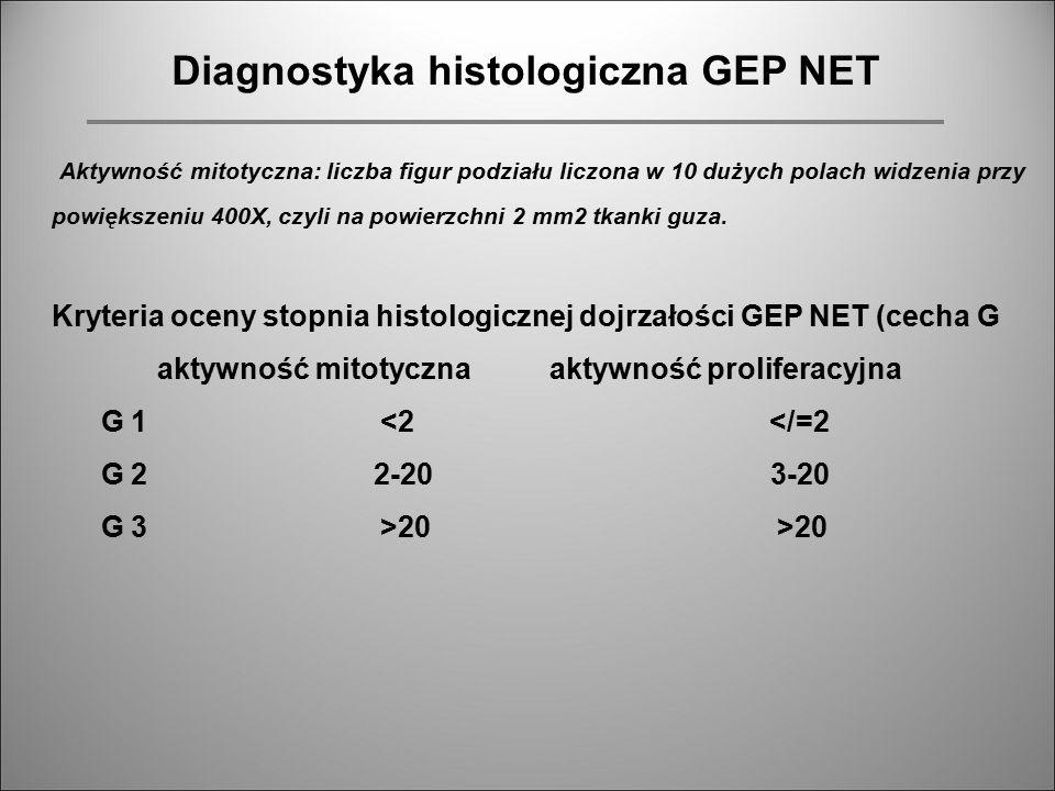 Diagnostyka histologiczna GEP NET