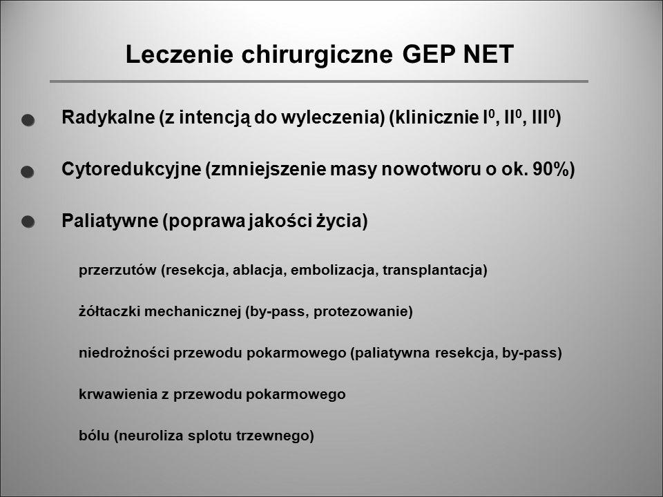 Leczenie chirurgiczne GEP NET