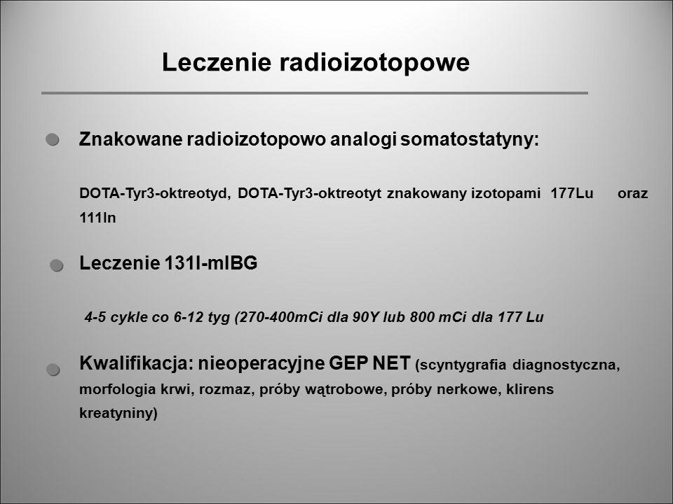 Leczenie radioizotopowe