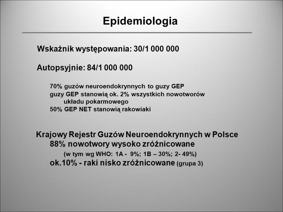 Epidemiologia Wskaźnik występowania: 30/1 000 000