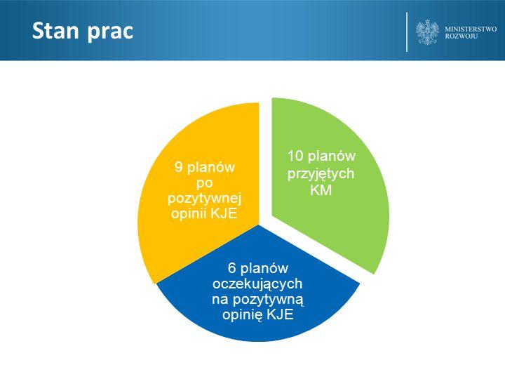 Stan prac 10 planów przyjętych KM 9 planów po pozytywnej opinii KJE