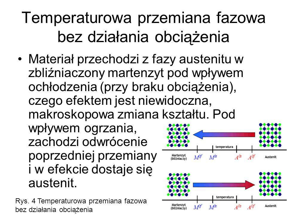 Temperaturowa przemiana fazowa bez działania obciążenia