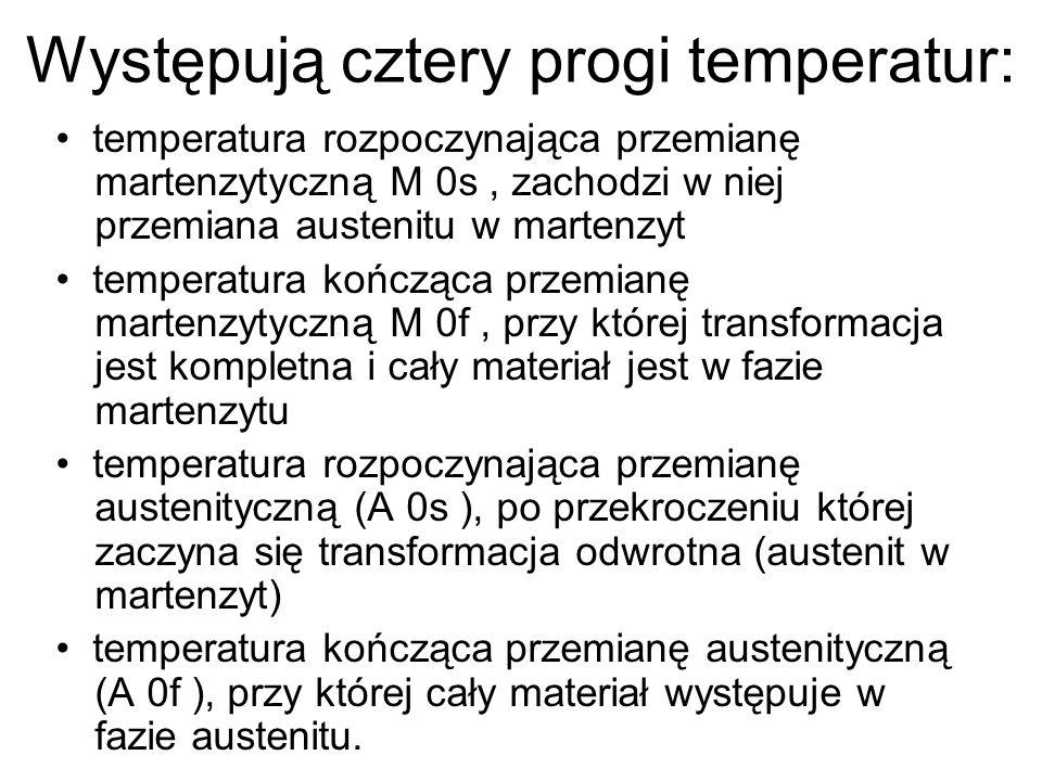 Występują cztery progi temperatur: