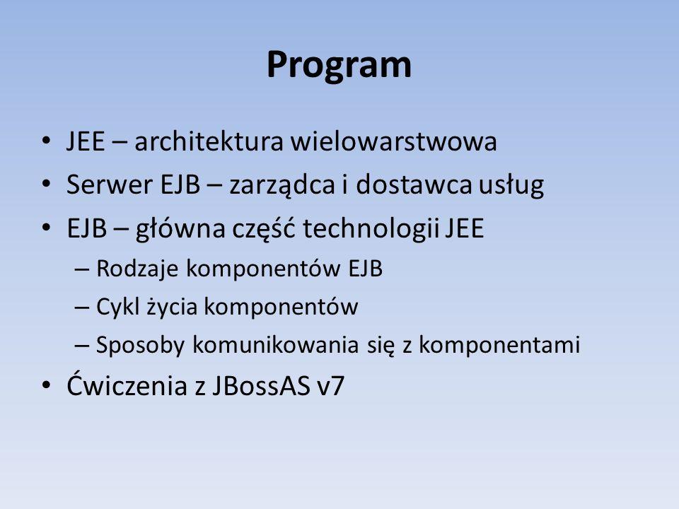 Program JEE – architektura wielowarstwowa