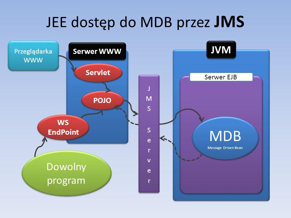 JEE dostęp do MDB przez JMS
