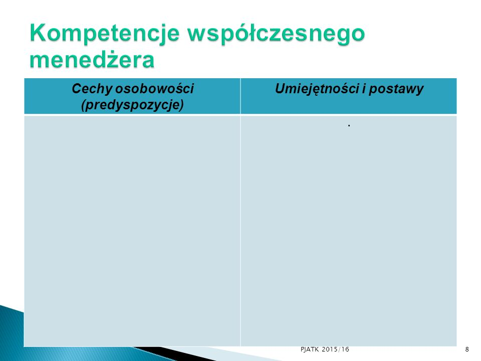Kompetencje współczesnego menedżera