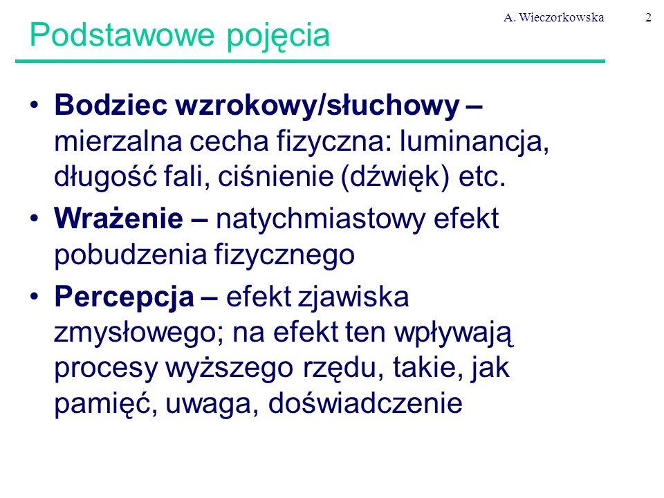 A. Wieczorkowska Podstawowe pojęcia. Bodziec wzrokowy/słuchowy – mierzalna cecha fizyczna: luminancja, długość fali, ciśnienie (dźwięk) etc.