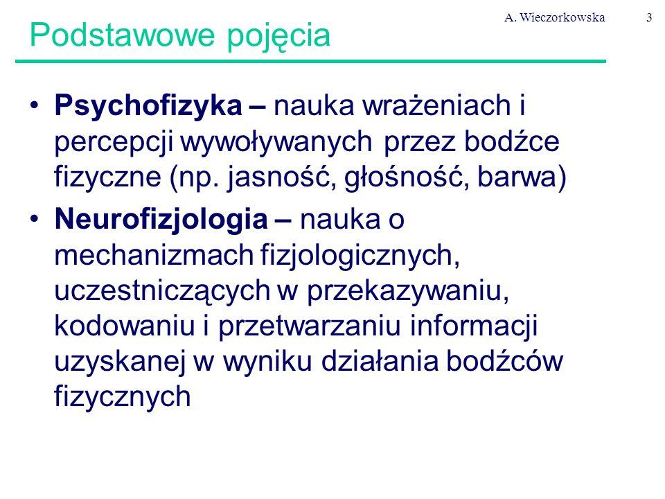 A. Wieczorkowska Podstawowe pojęcia. Psychofizyka – nauka wrażeniach i percepcji wywoływanych przez bodźce fizyczne (np. jasność, głośność, barwa)