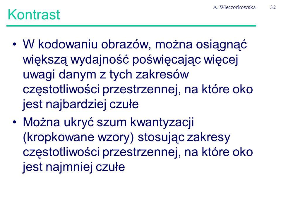 A. Wieczorkowska Kontrast.