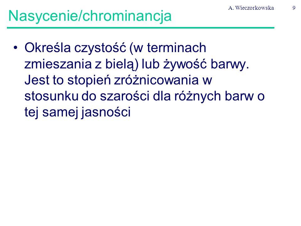 Nasycenie/chrominancja