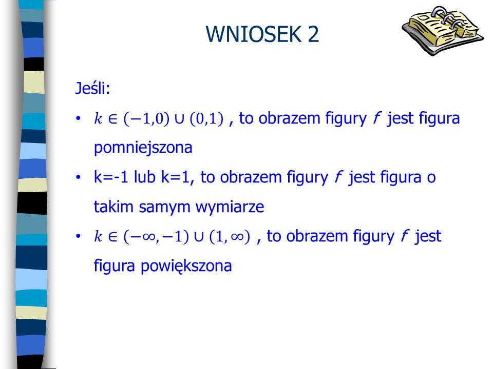 WNIOSEK 2 Jeśli: 𝑘∈ −1,0 ∪ 0,1 , to obrazem figury f jest figura pomniejszona.