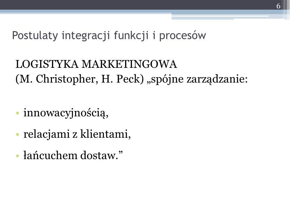 Postulaty integracji funkcji i procesów