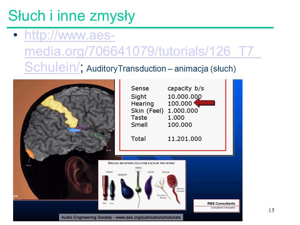 Słuch i inne zmysły http://www.aes-media.org/706641079/tutorials/126_T7_Schulein/; AuditoryTransduction – animacja (słuch)