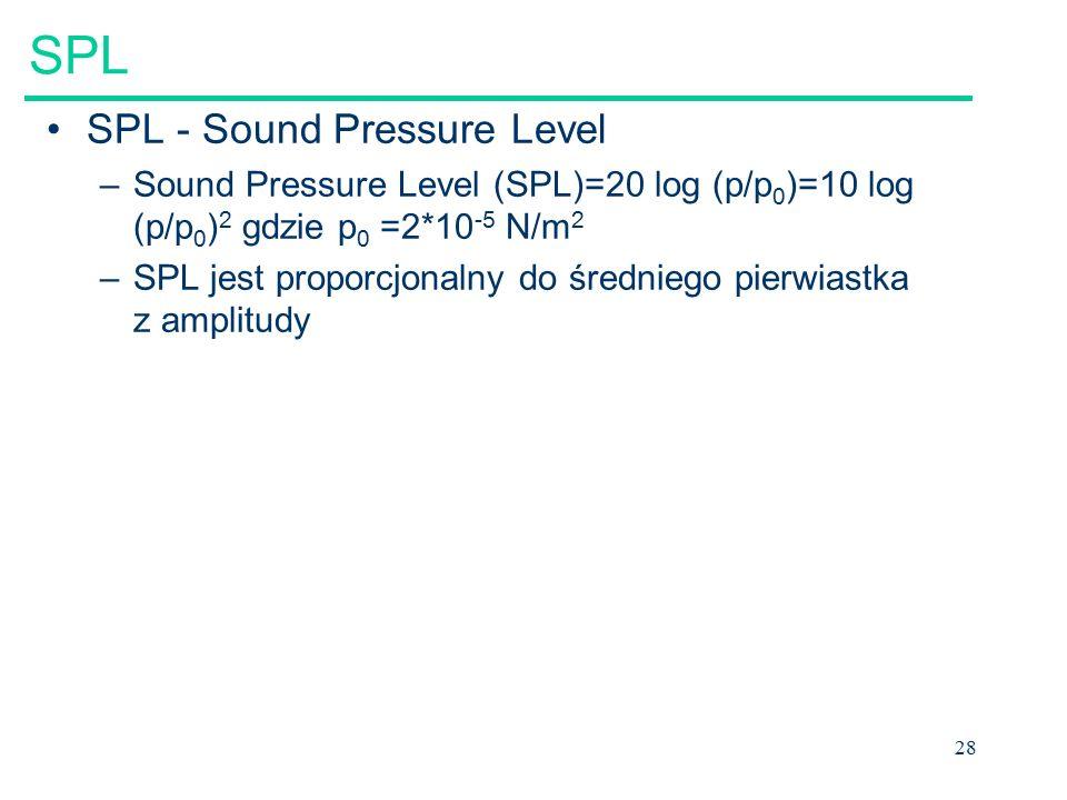 SPL SPL - Sound Pressure Level