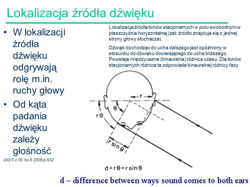 Lokalizacja źródła dźwięku