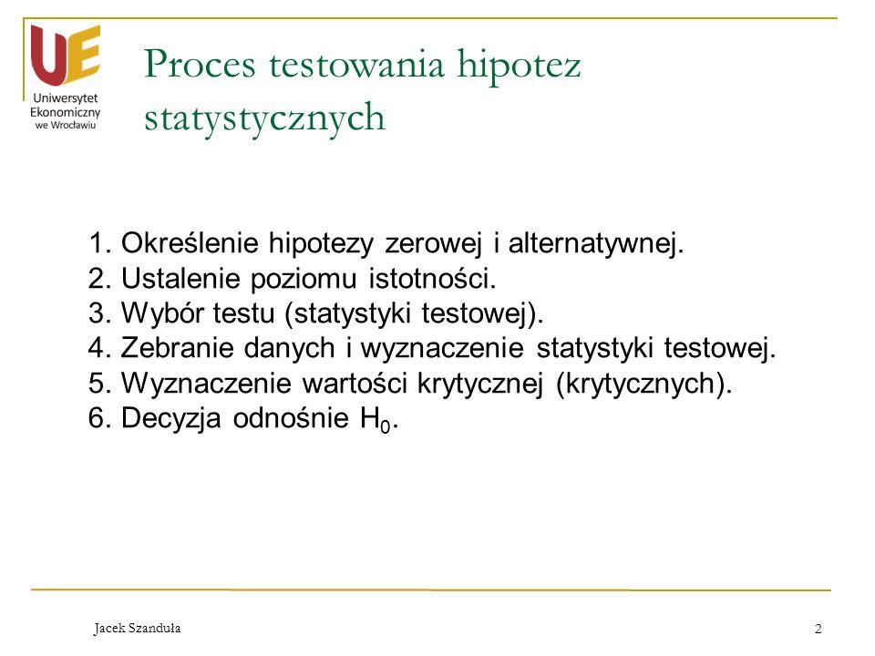 Proces testowania hipotez statystycznych
