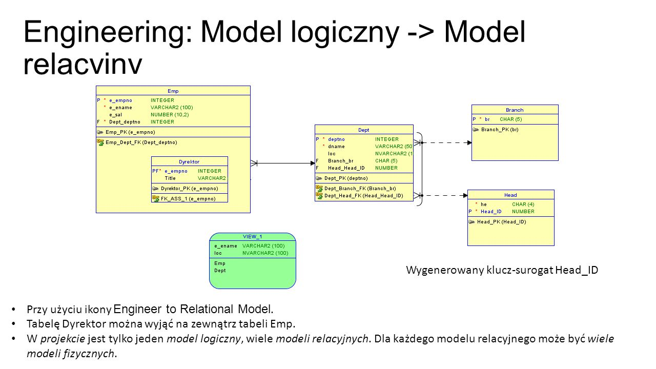 Engineering: Model logiczny -> Model relacyjny