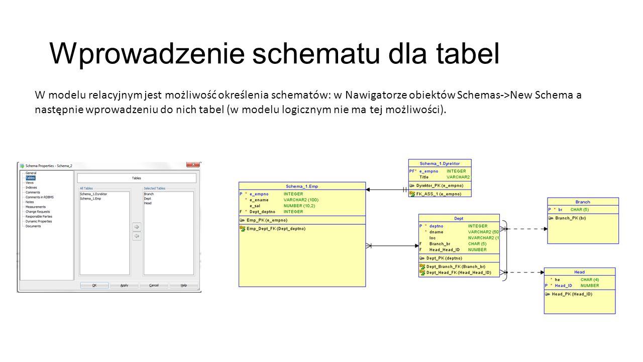 Wprowadzenie schematu dla tabel