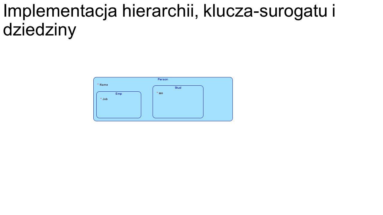 Implementacja hierarchii, klucza-surogatu i dziedziny
