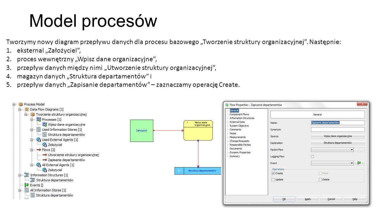 """Model procesów Tworzymy nowy diagram przepływu danych dla procesu bazowego """"Tworzenie struktury organizacyjnej . Następnie:"""