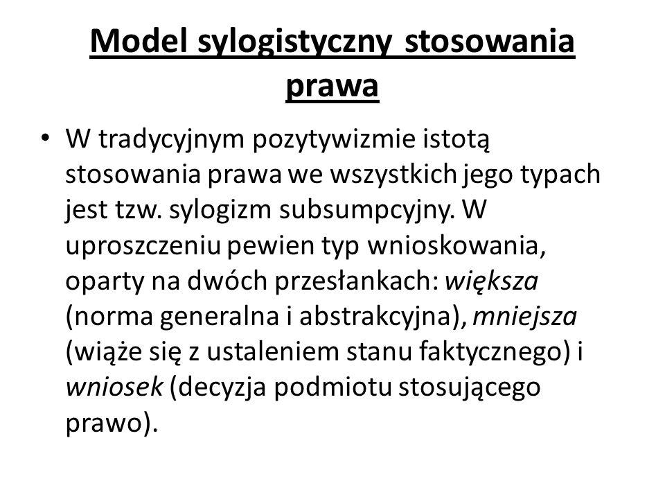 Model sylogistyczny stosowania prawa