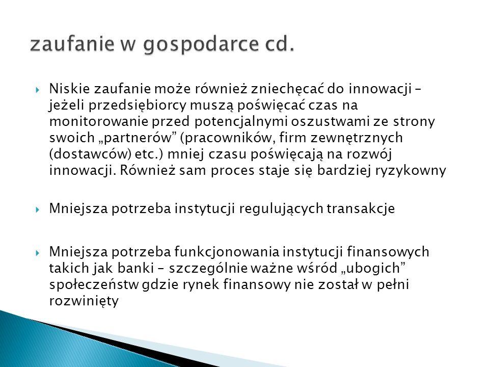 zaufanie w gospodarce cd.