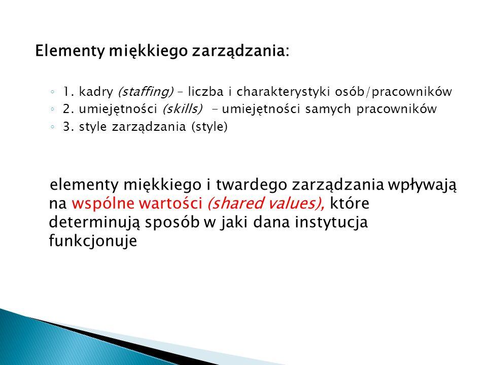 Elementy miękkiego zarządzania: