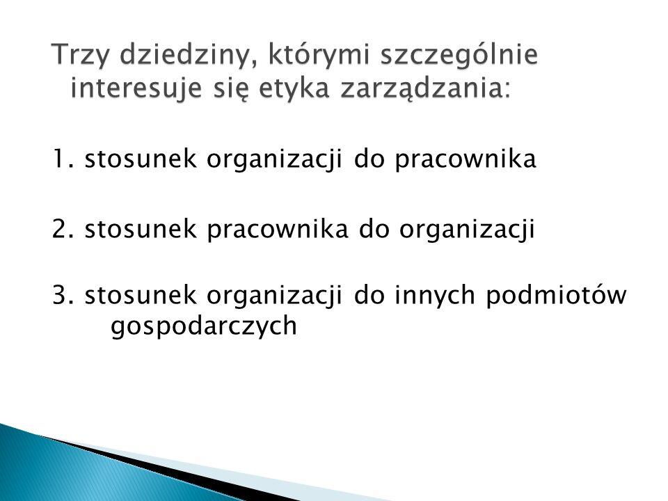 Trzy dziedziny, którymi szczególnie interesuje się etyka zarządzania: