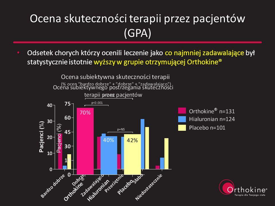 Ocena skuteczności terapii przez pacjentów (GPA)