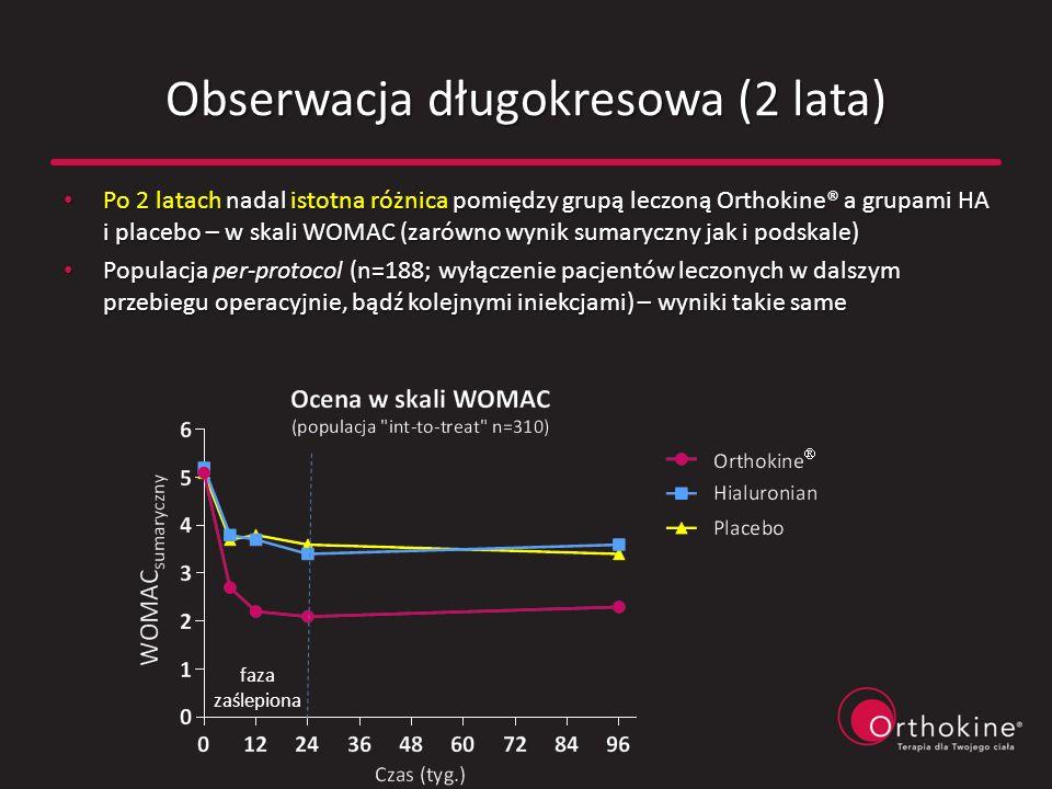 Obserwacja długokresowa (2 lata)