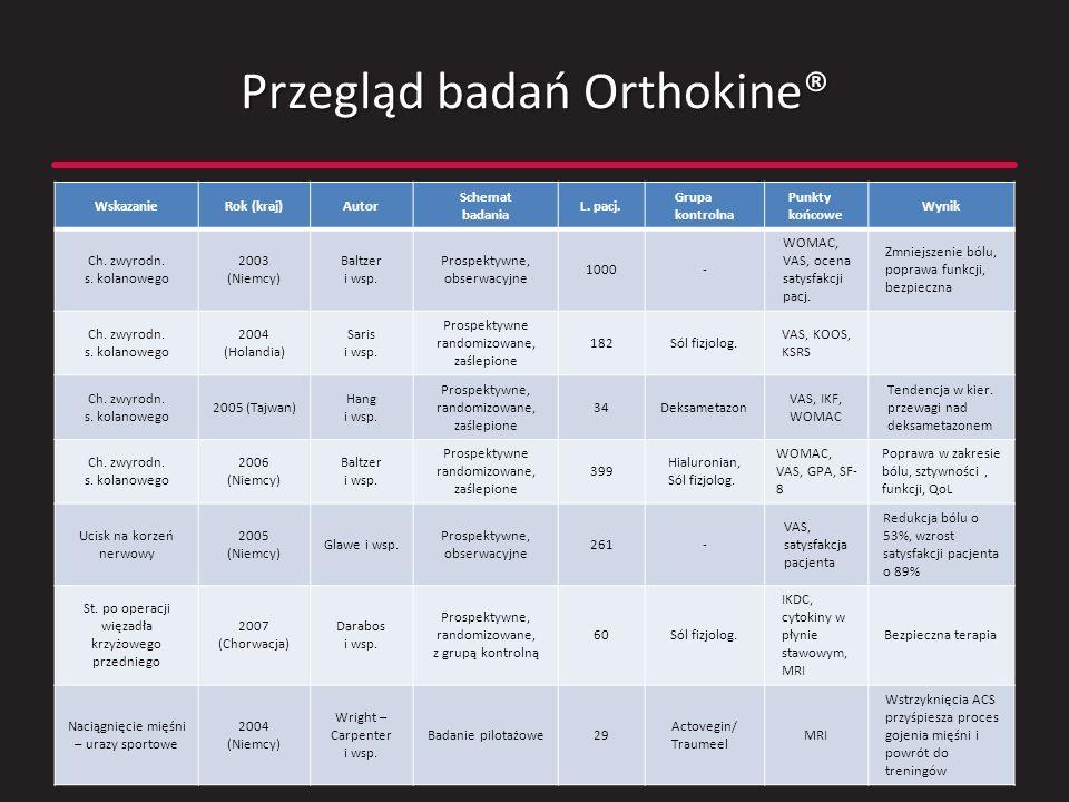 Przegląd badań Orthokine®