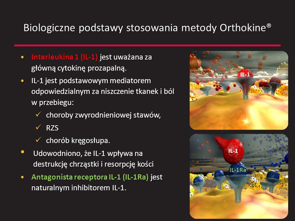 Biologiczne podstawy stosowania metody Orthokine®