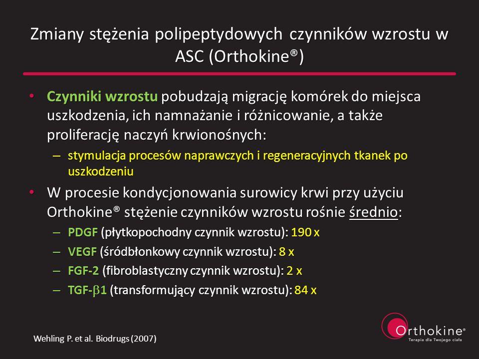 Zmiany stężenia polipeptydowych czynników wzrostu w ASC (Orthokine®)