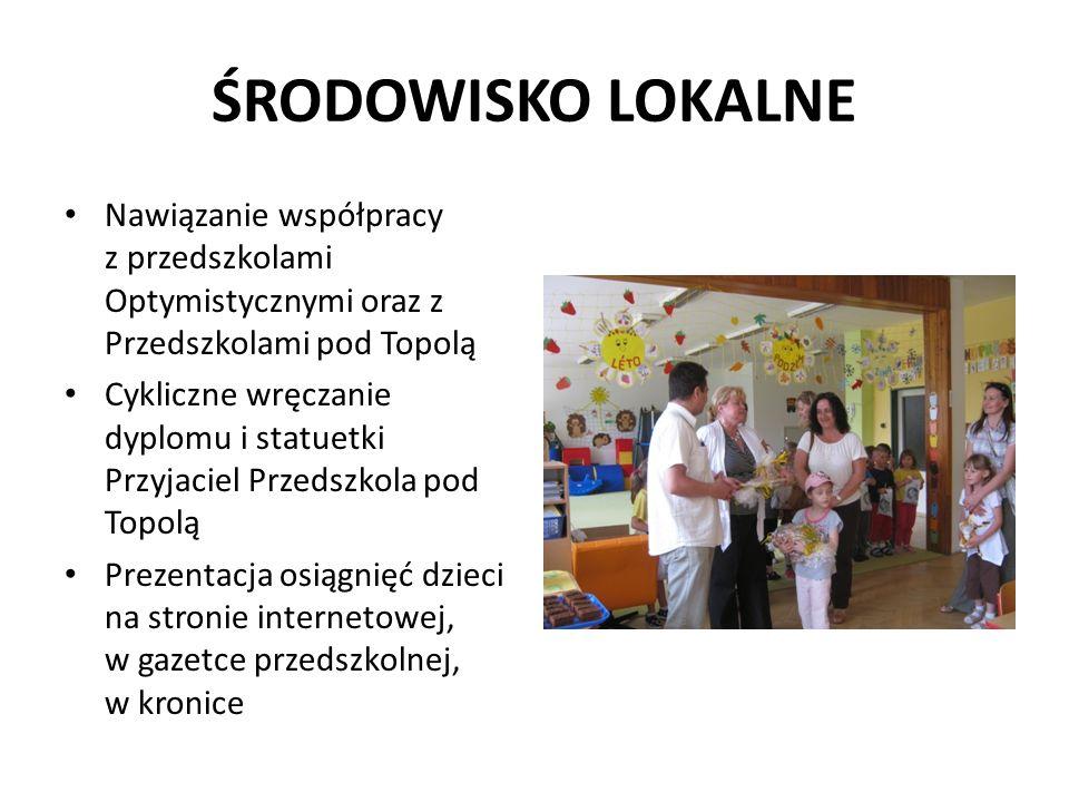 ŚRODOWISKO LOKALNE Nawiązanie współpracy z przedszkolami Optymistycznymi oraz z Przedszkolami pod Topolą.