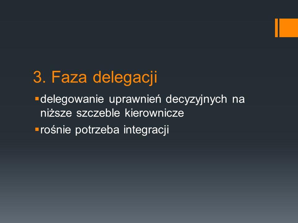 3. Faza delegacji delegowanie uprawnień decyzyjnych na niższe szczeble kierownicze.