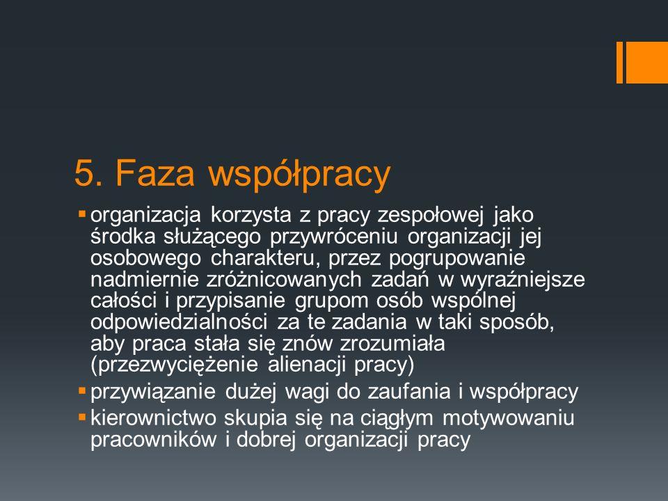 5. Faza współpracy
