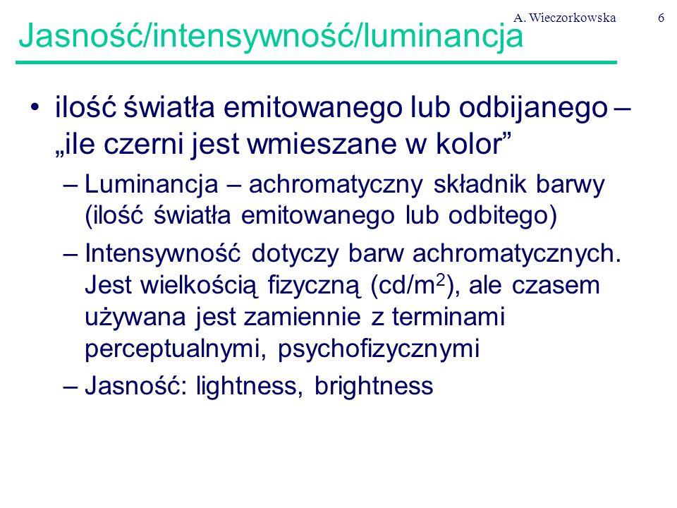 Jasność/intensywność/luminancja