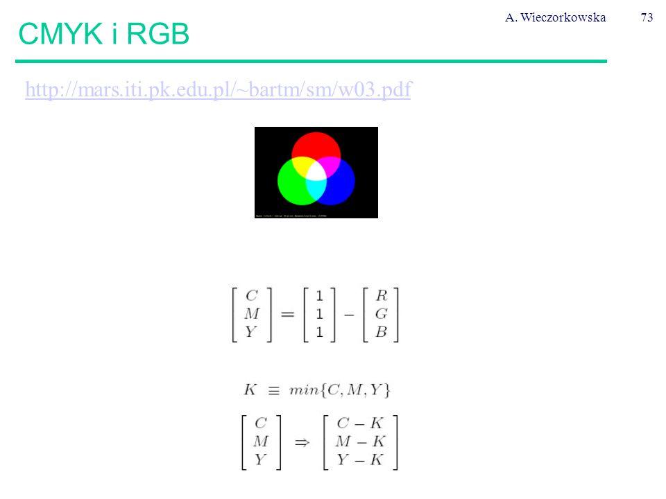 CMYK i RGB http://mars.iti.pk.edu.pl/~bartm/sm/w03.pdf