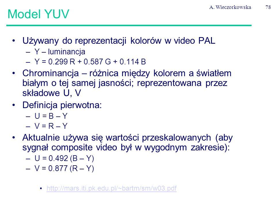 Model YUV Używany do reprezentacji kolorów w video PAL
