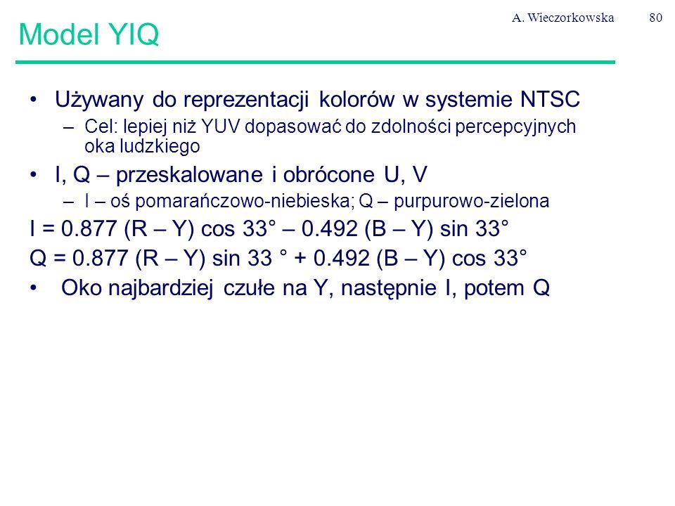Model YIQ Używany do reprezentacji kolorów w systemie NTSC
