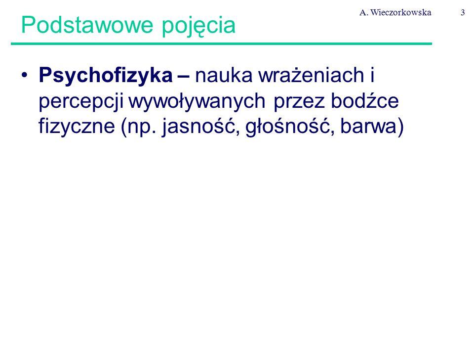 A. Wieczorkowska Podstawowe pojęcia.