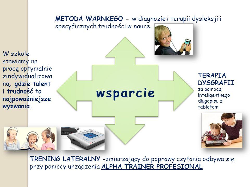 METODA WARNKEGO - w diagnozie i terapii dysleksji i specyficznych trudności w nauce.