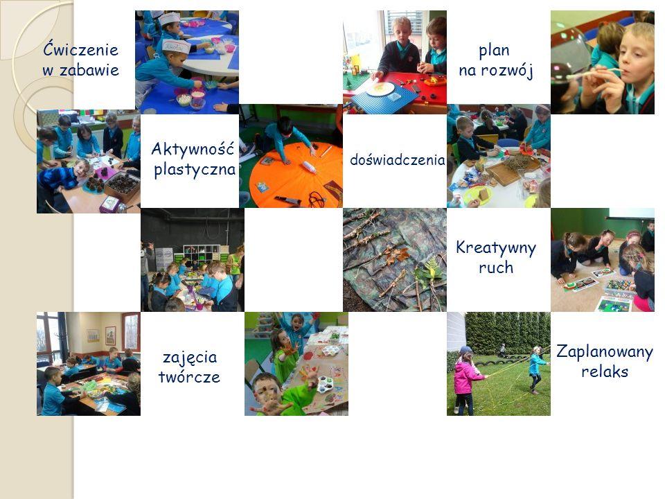 Ćwiczenie w zabawie plan na rozwój Aktywność plastyczna Kreatywny ruch