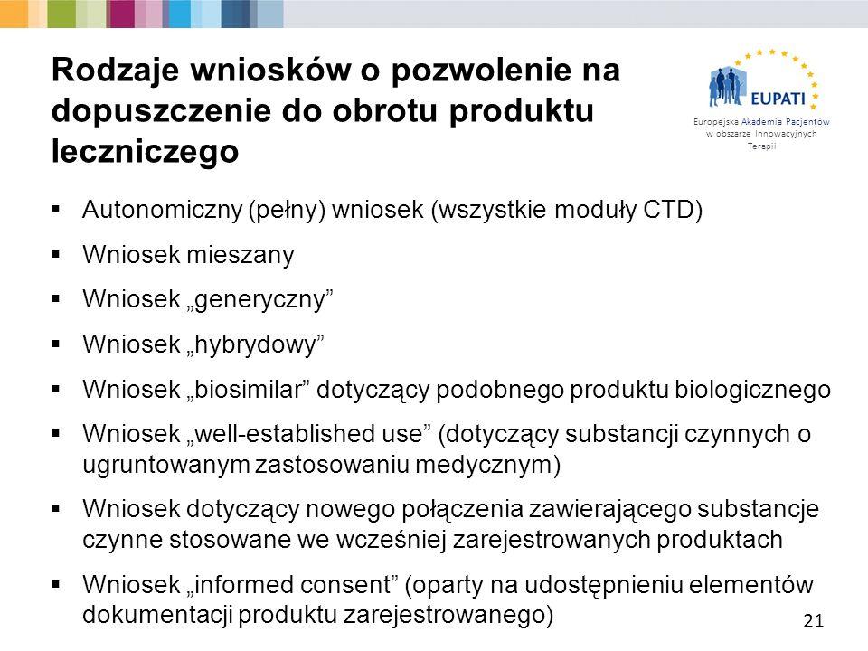 Rodzaje wniosków o pozwolenie na dopuszczenie do obrotu produktu leczniczego
