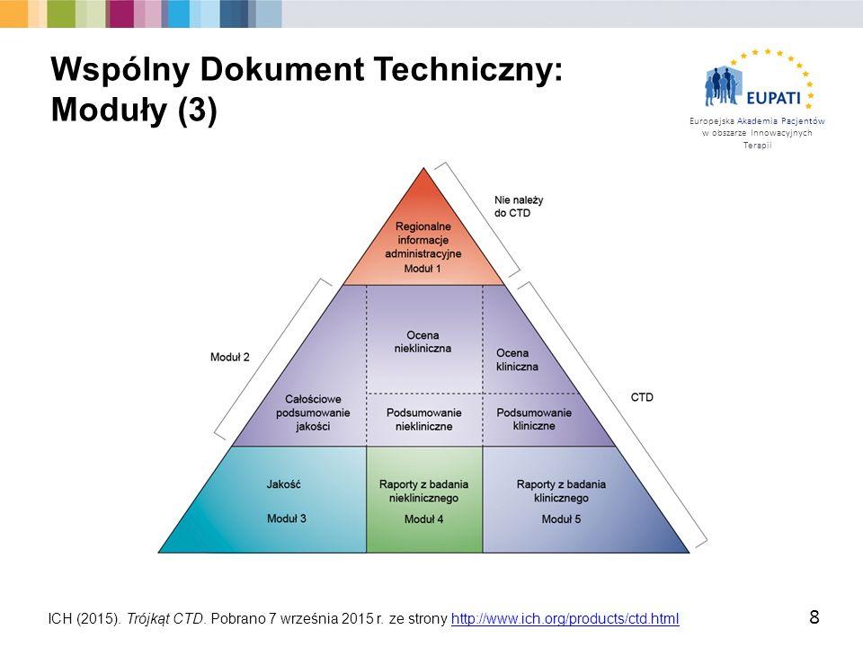 Wspólny Dokument Techniczny: Moduły (3)