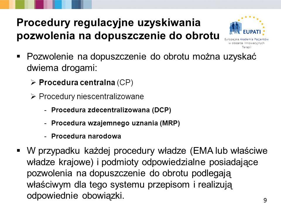 Procedury regulacyjne uzyskiwania pozwolenia na dopuszczenie do obrotu
