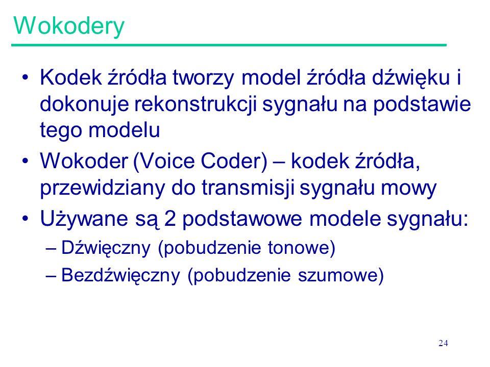 Wokodery Kodek źródła tworzy model źródła dźwięku i dokonuje rekonstrukcji sygnału na podstawie tego modelu.