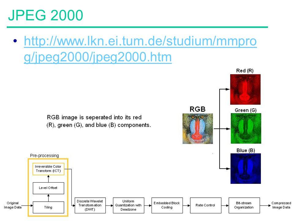 JPEG 2000 http://www.lkn.ei.tum.de/studium/mmprog/jpeg2000/jpeg2000.htm