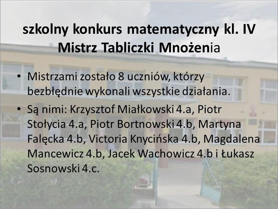 szkolny konkurs matematyczny kl. IV Mistrz Tabliczki Mnożenia